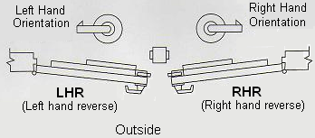 together with Albion Exit Panic Device further Don Jo 51 Cw 61 Cw 71 Cw 81 Cw Classic Wrap Arounds Door Reinforcer furthermore 50160000000HhnsAAC moreover Sobinco Non Locking Fork Drive Window Handle 4309 P. on rim lock door